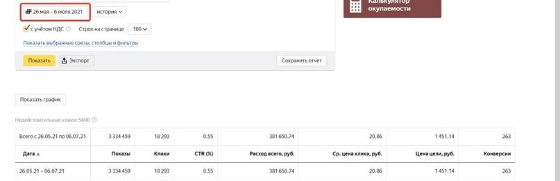 Данные кабинета Яндекс.Директа
